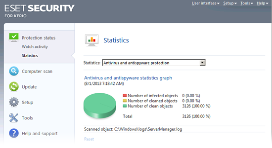 ESET Security for Kerio Beta - Statistics